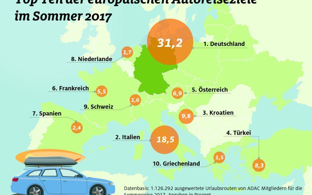 Deutschland beliebtestes Autoreiseziel im Sommer 2017