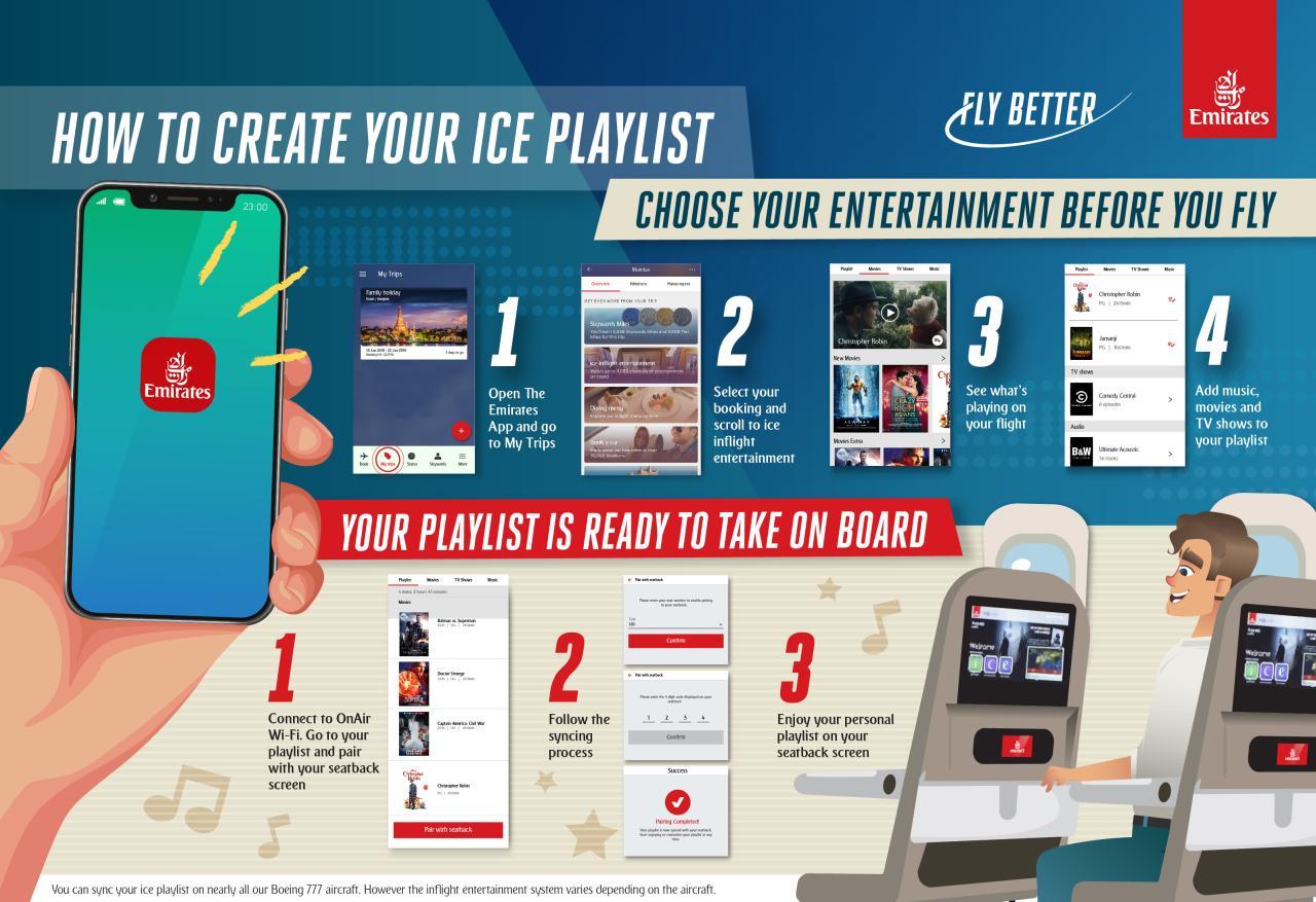 Anleitung zur Erstellung einer Emirates Playlist