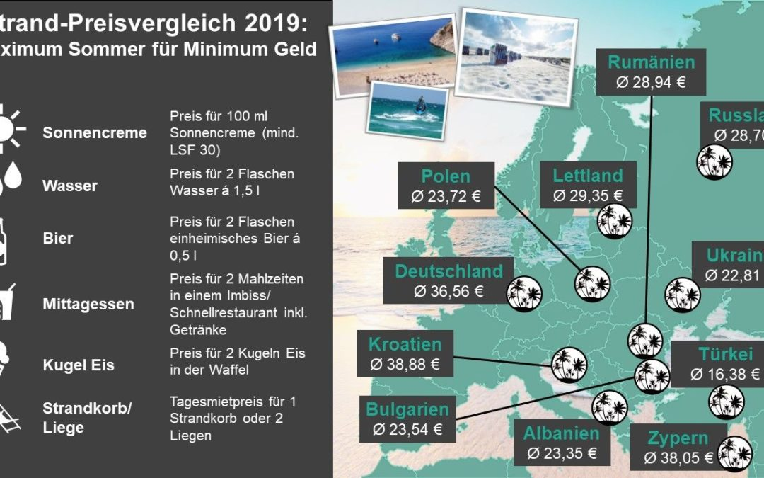 Strand-Preisvergleich 2019 von travelcircus