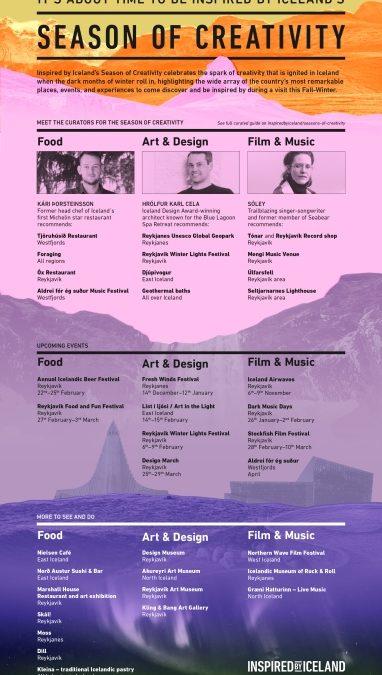 Season of Creativity – Geschichten rund um die kalte Jahreszeit aus Island