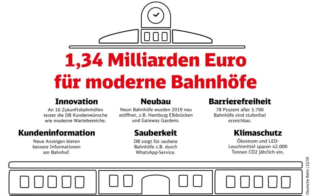1,3 Milliarden Euro für Modernisierug von Bahnhöfen im Jahr 2019