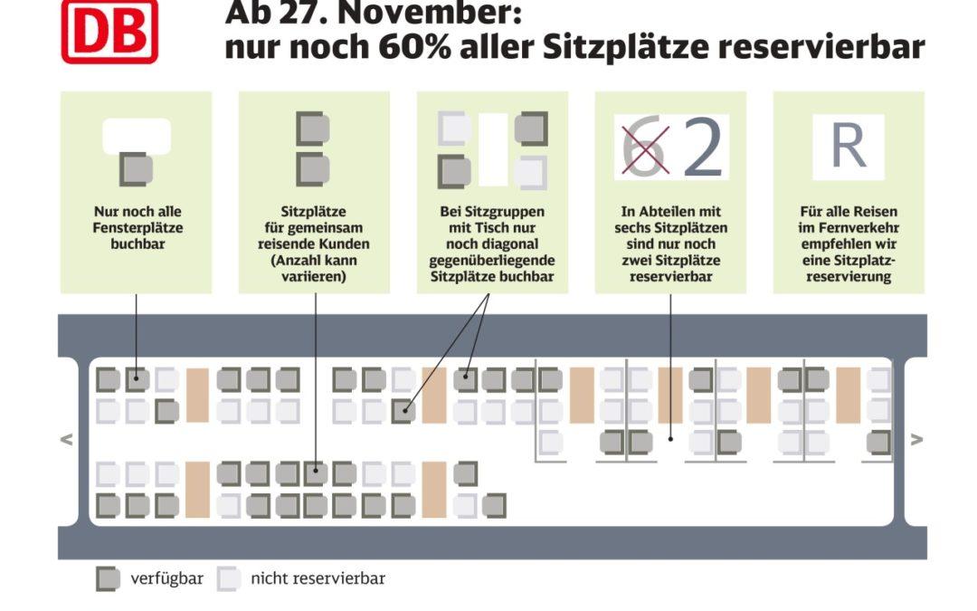 Mehr Abstand in den Zügen der Deutschen Bahn durch freie Plätze
